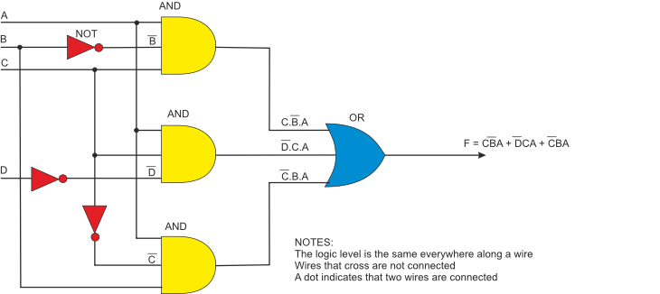 boolean_example_1the sop form consists of a group of product (and) terms that are summed (ored); for example; part g constructing the circuit with nand gates only